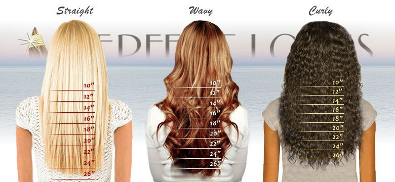 Remy Hair Extensions Length Chart 29