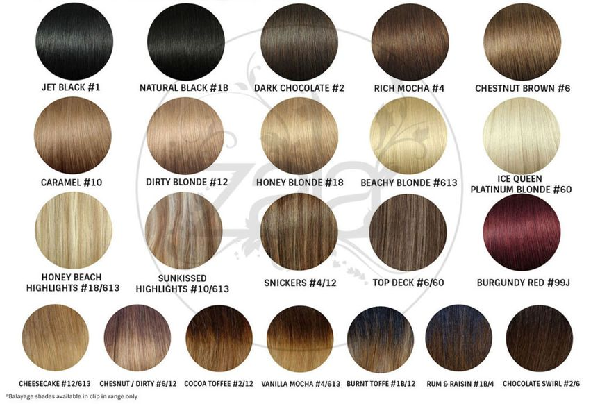 Hair Color Chart Number