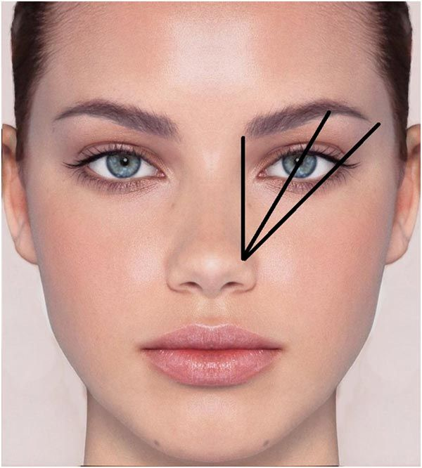 How to Style Eyebrows