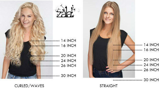 Hair extension lengths pmusecretfo Image collections